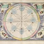 Atlas Coelestis Harmonia Macrocosmica 21