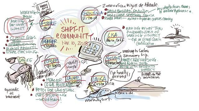 SHIFT-IT eCommunity November 10, 2018