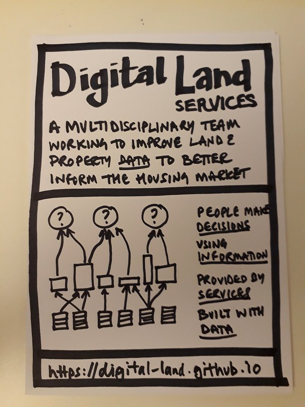 Digital Land Services flyer