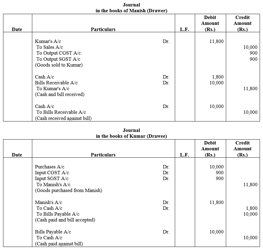 TS Grewal Accountancy Class 11 Solutions Chapter 12 Accounting for Bills of Exchange Q4