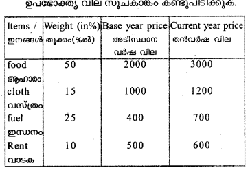 Plus One Economics Previous Year Question Papers and Answers 2018.34