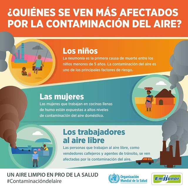 EPOC - Un Aire Limpio en Pro de la Salud