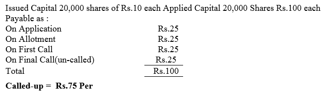 TS Grewal Accountancy Class 12 Solutions Chapter 8 Accounting for Share Capital Q46