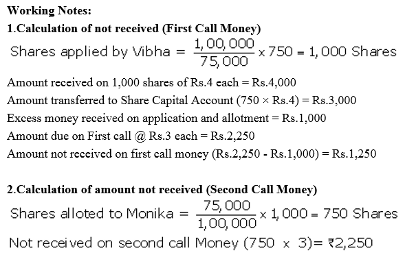 TS Grewal Accountancy Class 12 Solutions Chapter 8 Accounting for Share Capital Q74.3