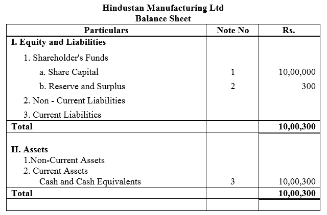 TS Grewal Accountancy Class 12 Solutions Chapter 8 Accounting for Share Capital Q47.1