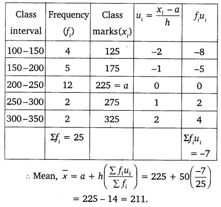 NCERT Solutions for Class 10 Maths Chapter 14 Statistics 13