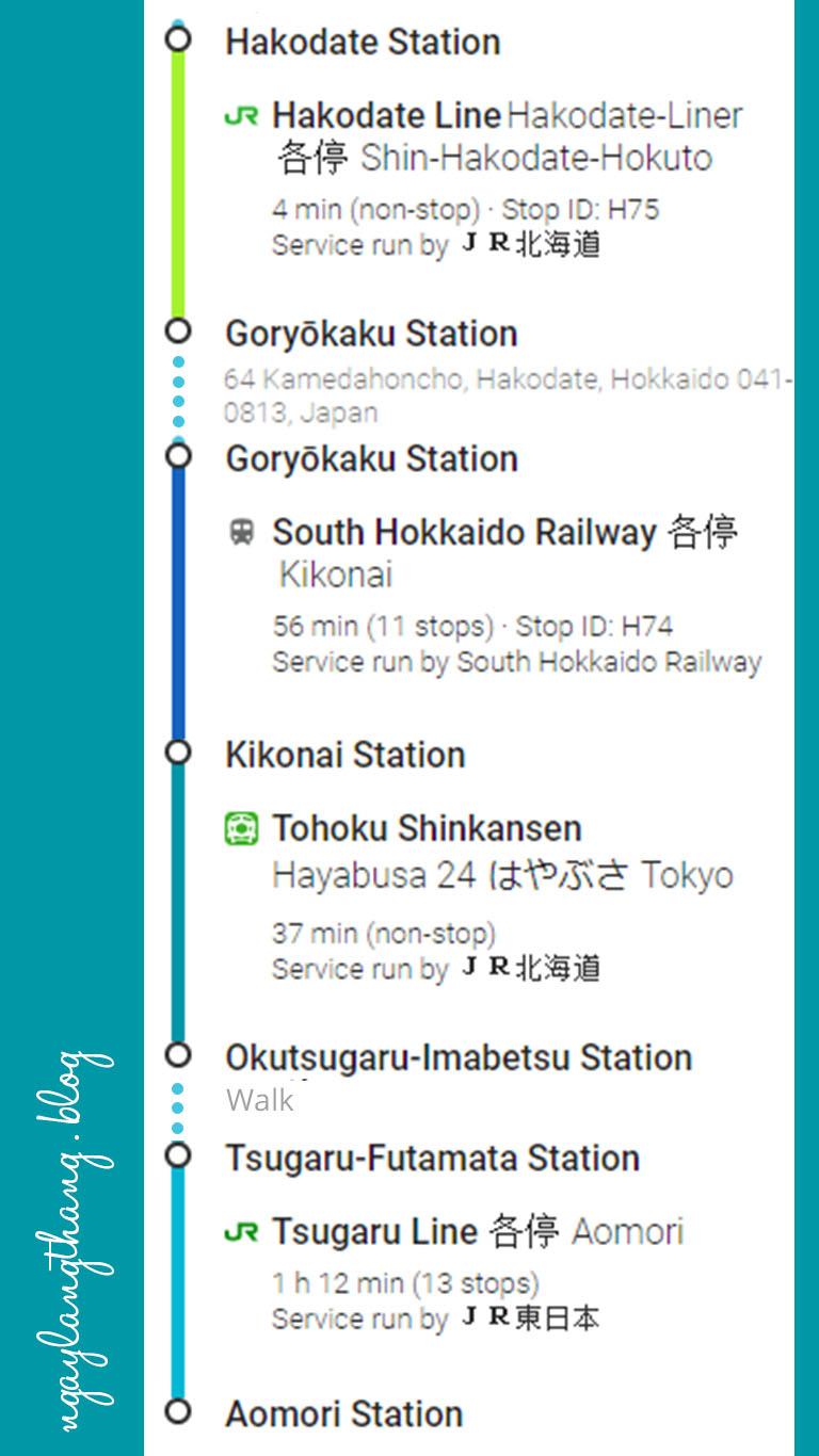 Hakodate - Aomori