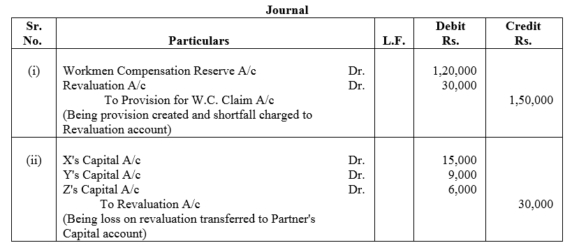 TS Grewal Accountancy Class 12 Solutions Chapter 3 Change in Profit Sharing Ratio Among the Existing Partners Q16
