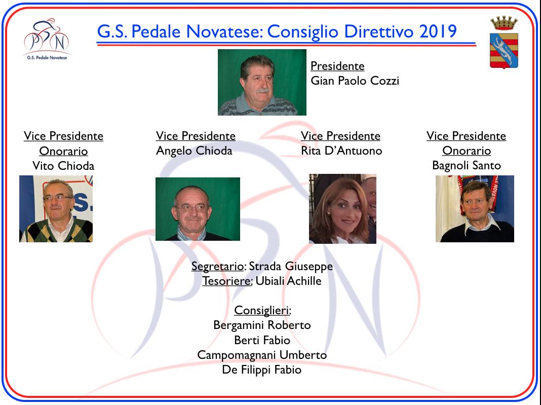 Consiglio direttivo 2019
