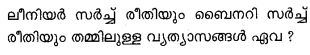 Plus One Computer Science Model Question Papers Paper 3.36
