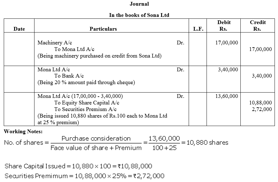 TS Grewal Accountancy Class 12 Solutions Chapter 8 Accounting for Share Capital Q32
