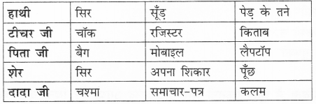 NCERT Solutions for Class 2 Hindi Chapter 1 ऊँट चला Q4