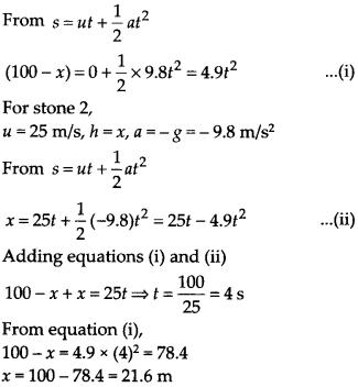 NCERT Solutions for Class 9 Science Chapter 10 Gravitation 17