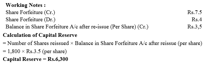 TS Grewal Accountancy Class 12 Solutions Chapter 8 Accounting for Share Capital Q44.1