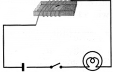 NCERT Solutions for Class 7 Science Chapter 14 Electric Current and its Effects 8