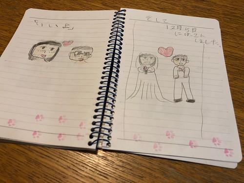 結婚20周年の会のプレゼント、「ママとパパのけっこん物語」、結婚式のページ