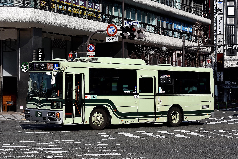 kyotoshi_1977