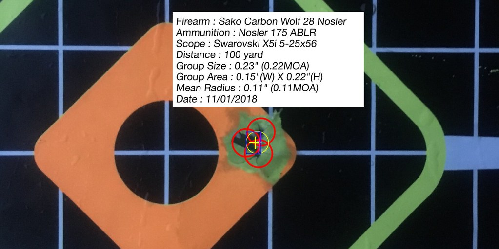Sako Carbon Wolves in 28 and 30 Nosler? Hell yeah!