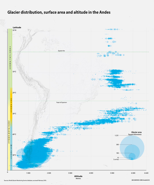 Photo:Glacier distribution, surface area and altitude in the Andes By GRIDArendal