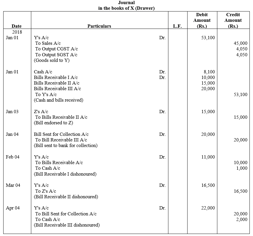 TS Grewal Accountancy Class 11 Solutions Chapter 12 Accounting for Bills of Exchange Q43