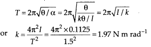 NCERT Solutions for Class 11 Physics Chapter 14 Oscillation 32