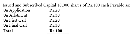 TS Grewal Accountancy Class 12 Solutions Chapter 8 Accounting for Share Capital Q6