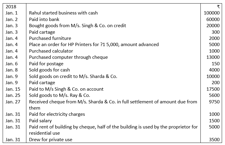 TS Grewal Accountancy Class 11 Solutions Chapter 5 Journal Q2