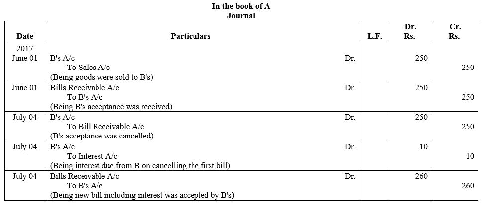 TS Grewal Accountancy Class 11 Solutions Chapter 12 Accounting for Bills of Exchange Q32