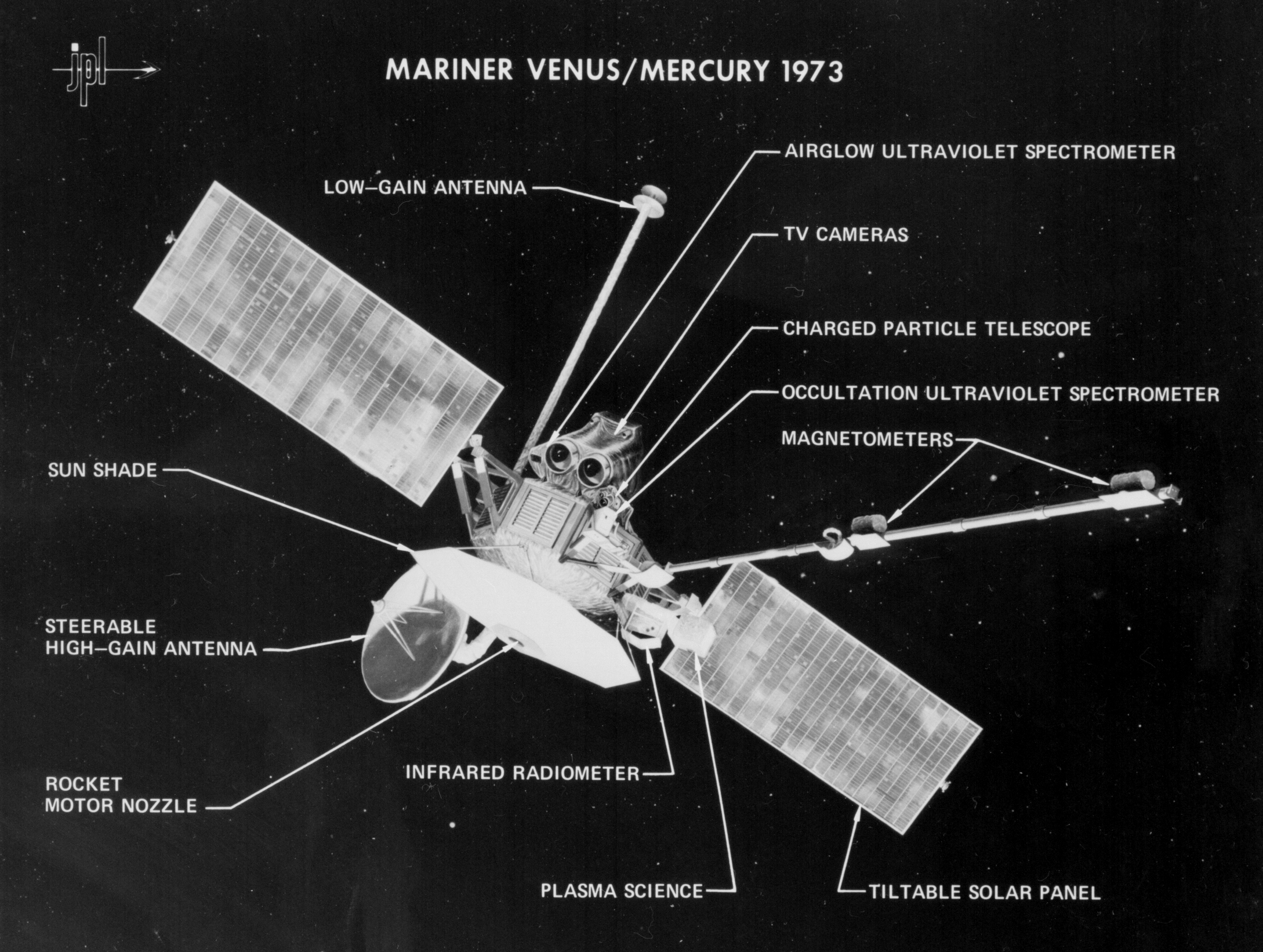 Illustration depicting various parts of the Mariner 10 spacecraft and the science instruments, which were used to study the atmospheric, surface, and physical characteristics of Venus and Mercury.