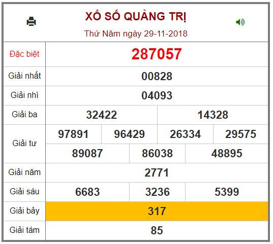 Kết quả xổ số Quảng Trị tuần trước 29/11/2018