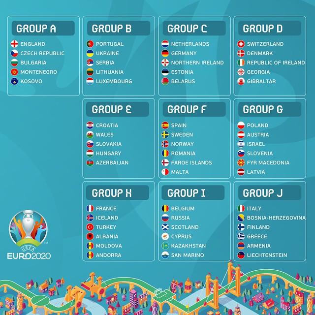 UEFA_EURO_2020_logo02_Eb_selejtezo_csoportok_2018