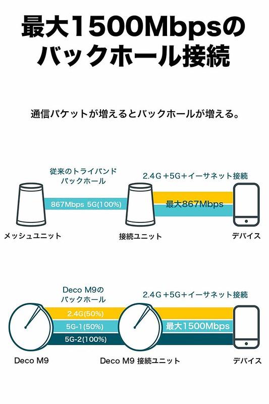 TP-Link Deco M9 Plus (3)