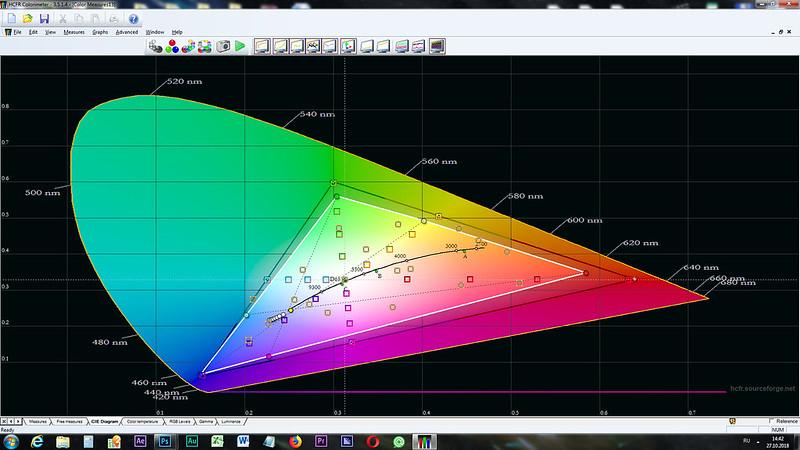Dexp A140 дисплей тест