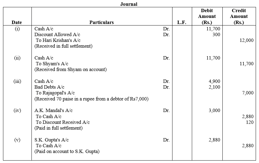 TS Grewal Accountancy Class 11 Solutions Chapter 5 Journal Q27