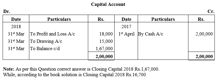 TS Grewal Accountancy Class 11 Solutions Chapter 3 Accounting Procedures Rules of Debit and Credit Q13