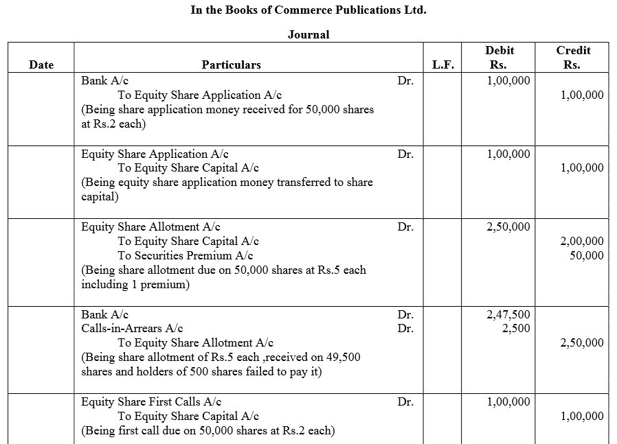 TS Grewal Accountancy Class 12 Solutions Chapter 8 Accounting for Share Capital Q66.1