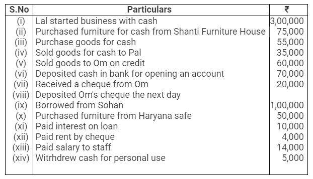 TS Grewal Accountancy Class 11 Solutions Chapter 3 Accounting Procedures Rules of Debit and Credit Q7
