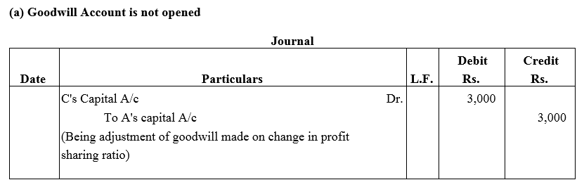 TS Grewal Accountancy Class 12 Solutions Chapter 3 Change in Profit Sharing Ratio Among the Existing Partners Q5