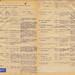 Список работников НКИД БССР. 1922 год