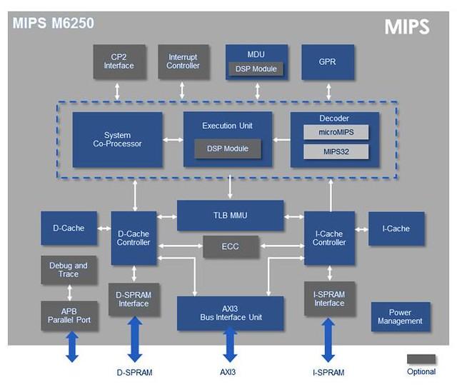 2018-12-18 13_50_52-minimachines.net