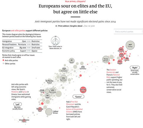 18l01 Economist La nueva geografía política de Europa Ascensión populismos