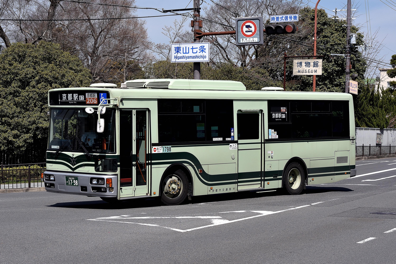 kyotoshi_1798