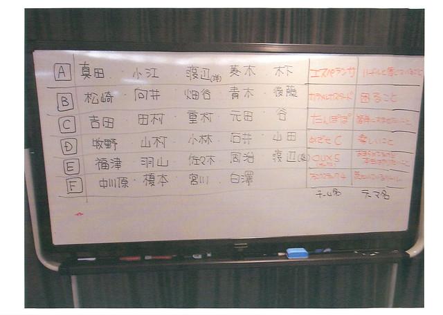 コンセプトデザイン チーム名・メンバー表