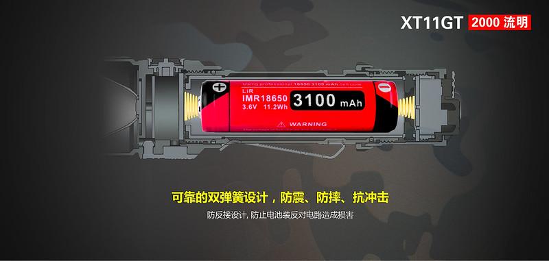 XT11GT-21