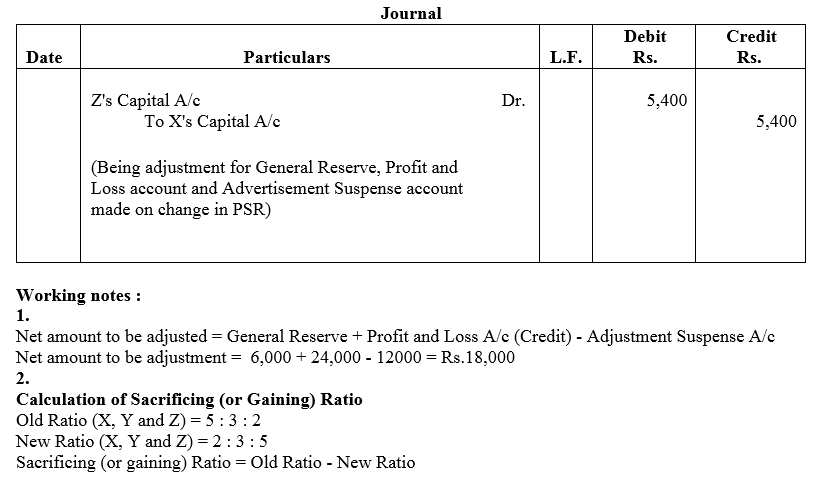 TS Grewal Accountancy Class 12 Solutions Chapter 3 Change in Profit Sharing Ratio Among the Existing Partners Q13