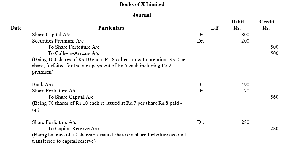 TS Grewal Accountancy Class 12 Solutions Chapter 8 Accounting for Share Capital Q49
