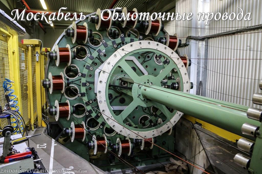 Москабель - Обмоточные провода
