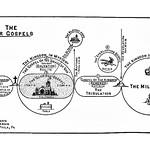 Clarence Larkin Charts(83)