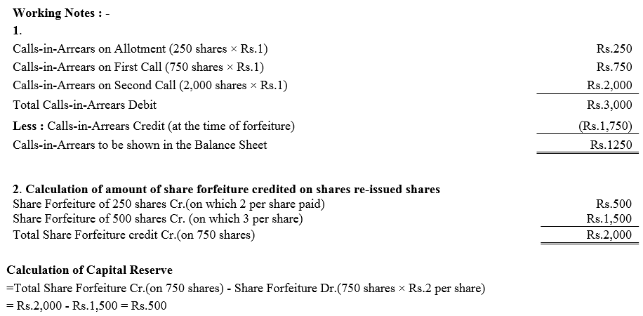 TS Grewal Accountancy Class 12 Solutions Chapter 8 Accounting for Share Capital Q57.5