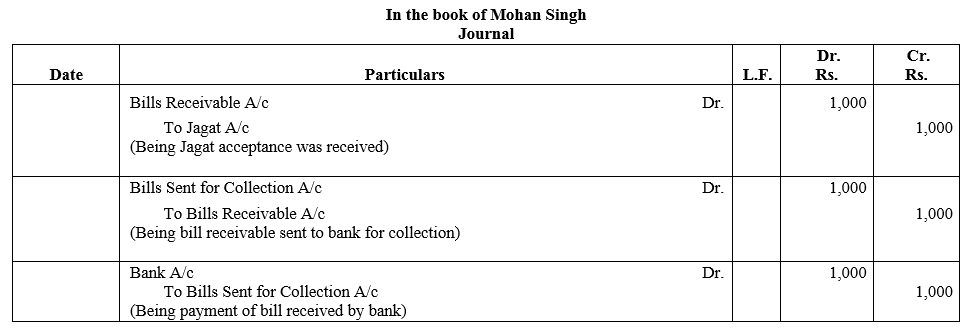 TS Grewal Accountancy Class 11 Solutions Chapter 12 Accounting for Bills of Exchange Q11